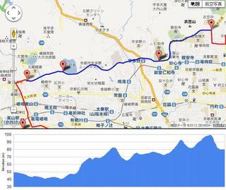 京都マラソンコース1.JPG